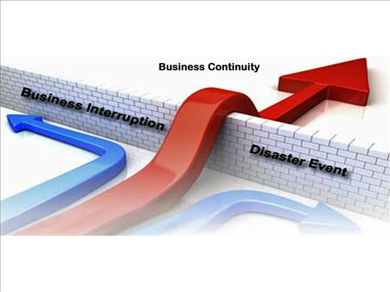 Business Continuity Wall